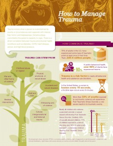 Trauma-infographic one page